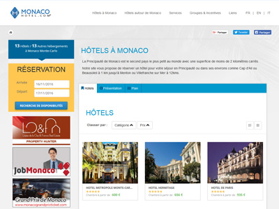 All hotels in Monaco